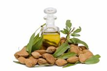 Copy of Sweet Almond Oil