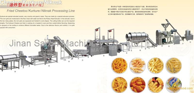 niknaks machine,niknaks machines,niknaks machinery