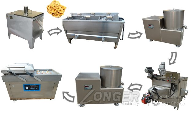 Plantain Chips Making Machine | Banana Chips Production Line