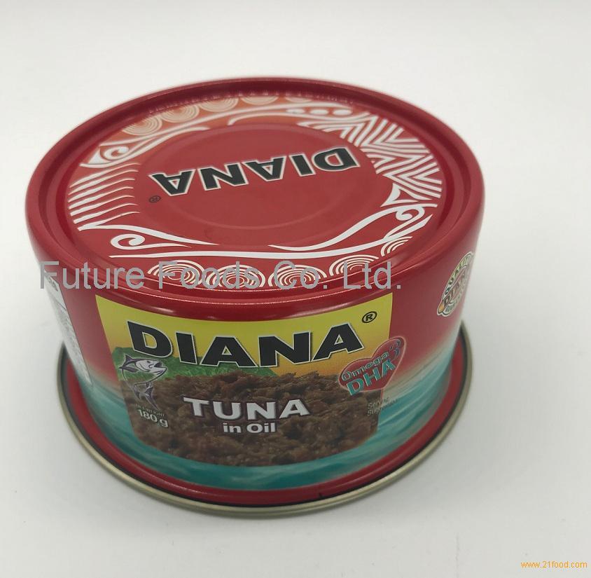 CANNED TUNA RED MEAT(SKIPJACK,BONITO)