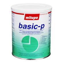 Attractive Milupa Basic P , Basic Ch , Basic F , Basic CaD Within Basic P&l Template