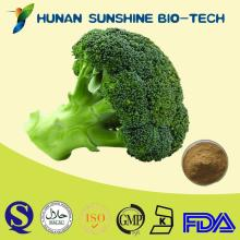Anti-cancer Broccoli Extract as Dietary Supplement