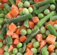 Frozen Green Bean Cuts