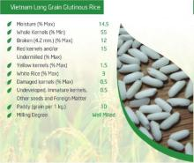 Glutinous Long Grain White Rice