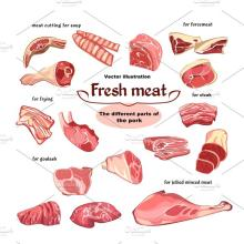 Fresh and Frozen Beef (HALAL and KOSHER available)
